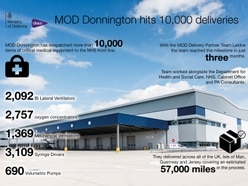 10,000 items of critical medical equipment dispatched from MOD Donnington to NHS frontline
