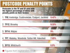 Revealed: The areas with the highest number of drivers with penalty points