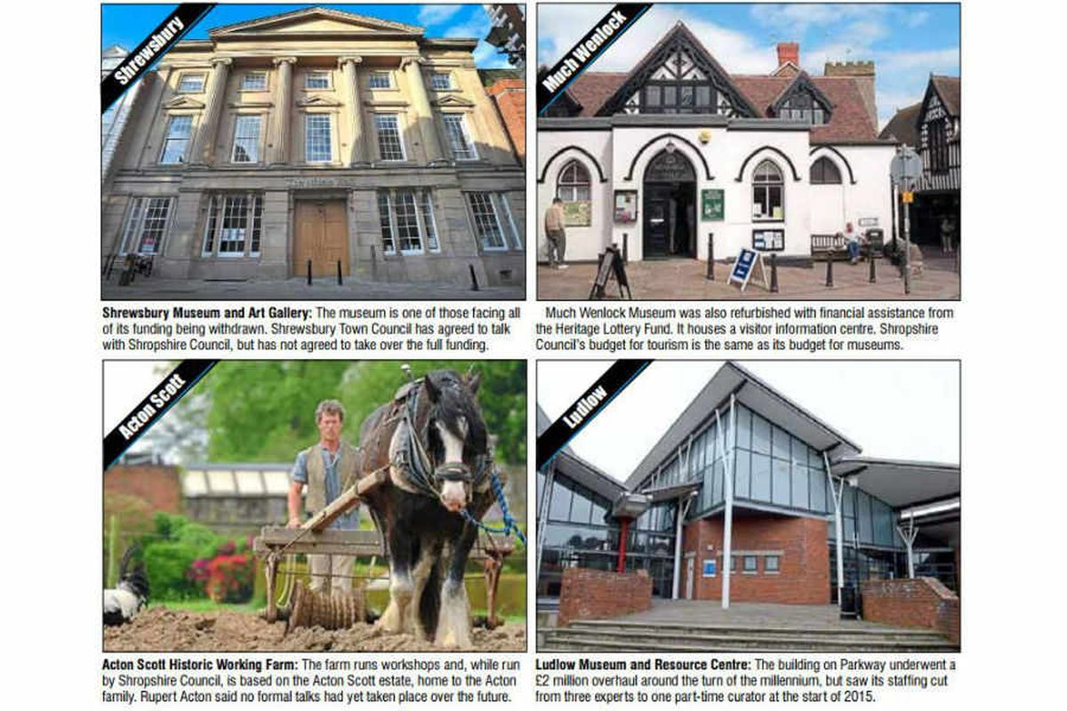 Trust could save Shropshire's at-risk museums