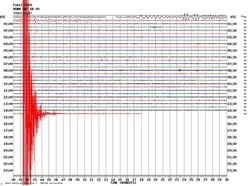 Shropshire and mid-Wales feel tremors of 4.4 magnitude earthquake