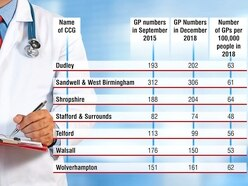 GP shortage causing headache for Shropshire patients