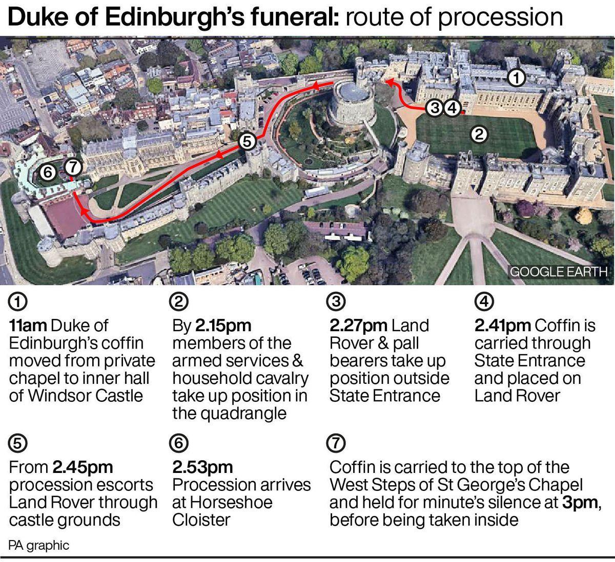 The Duke of Edinburgh's funeral procession route