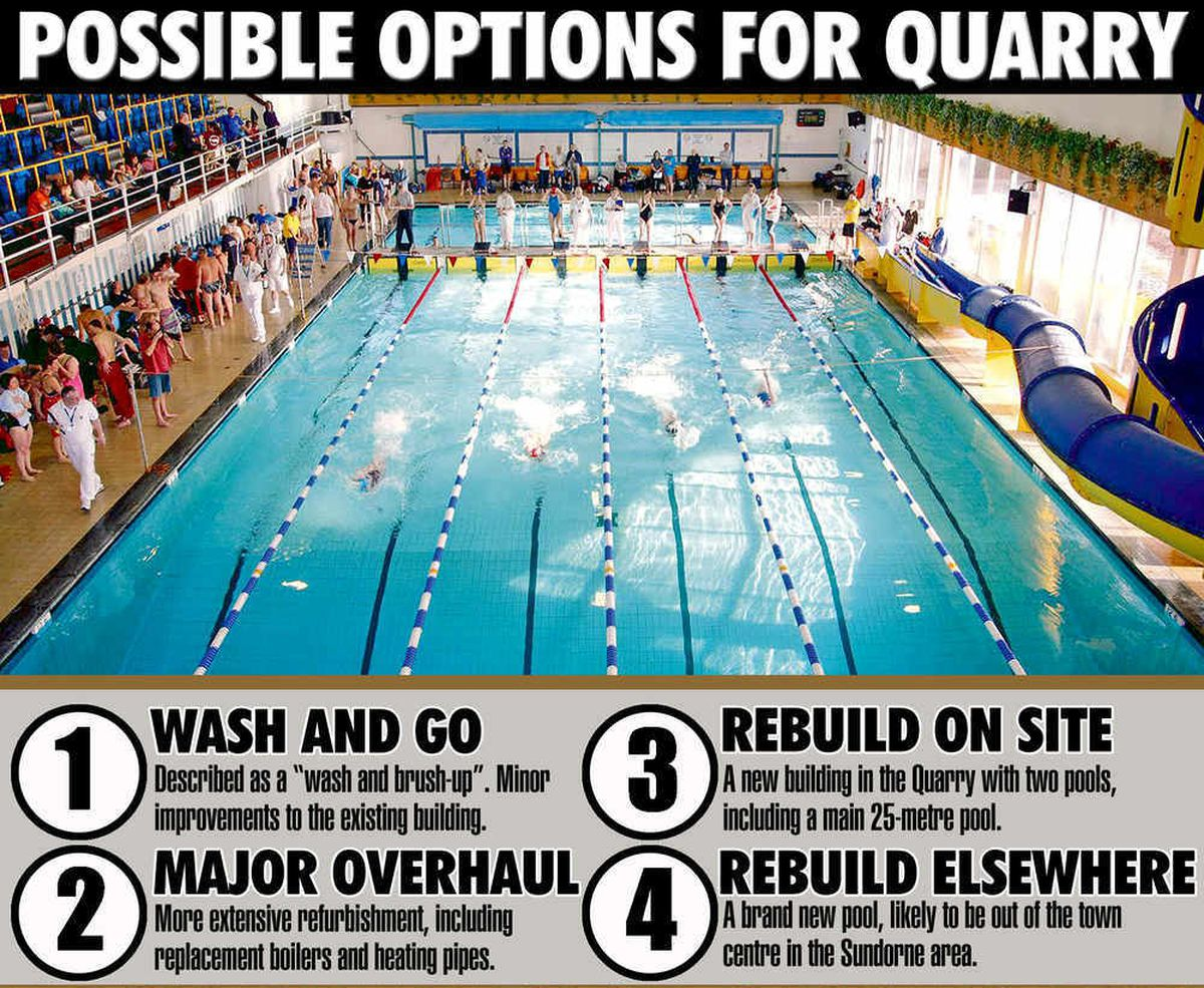 Options for Shrewsbury's Quarry swimming pool to be put to the public - what do you think?