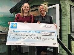 Shrewsbury caravan show raises hundreds for charity