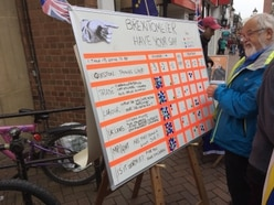It's the 'Brexitometer': People invited to have say on Brexit at Shrewsbury event