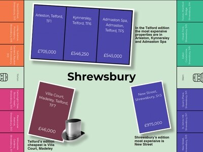See how your town would look on a Monopoly board