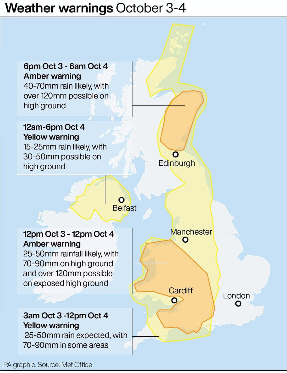 Weather warnings in the UK this weekend